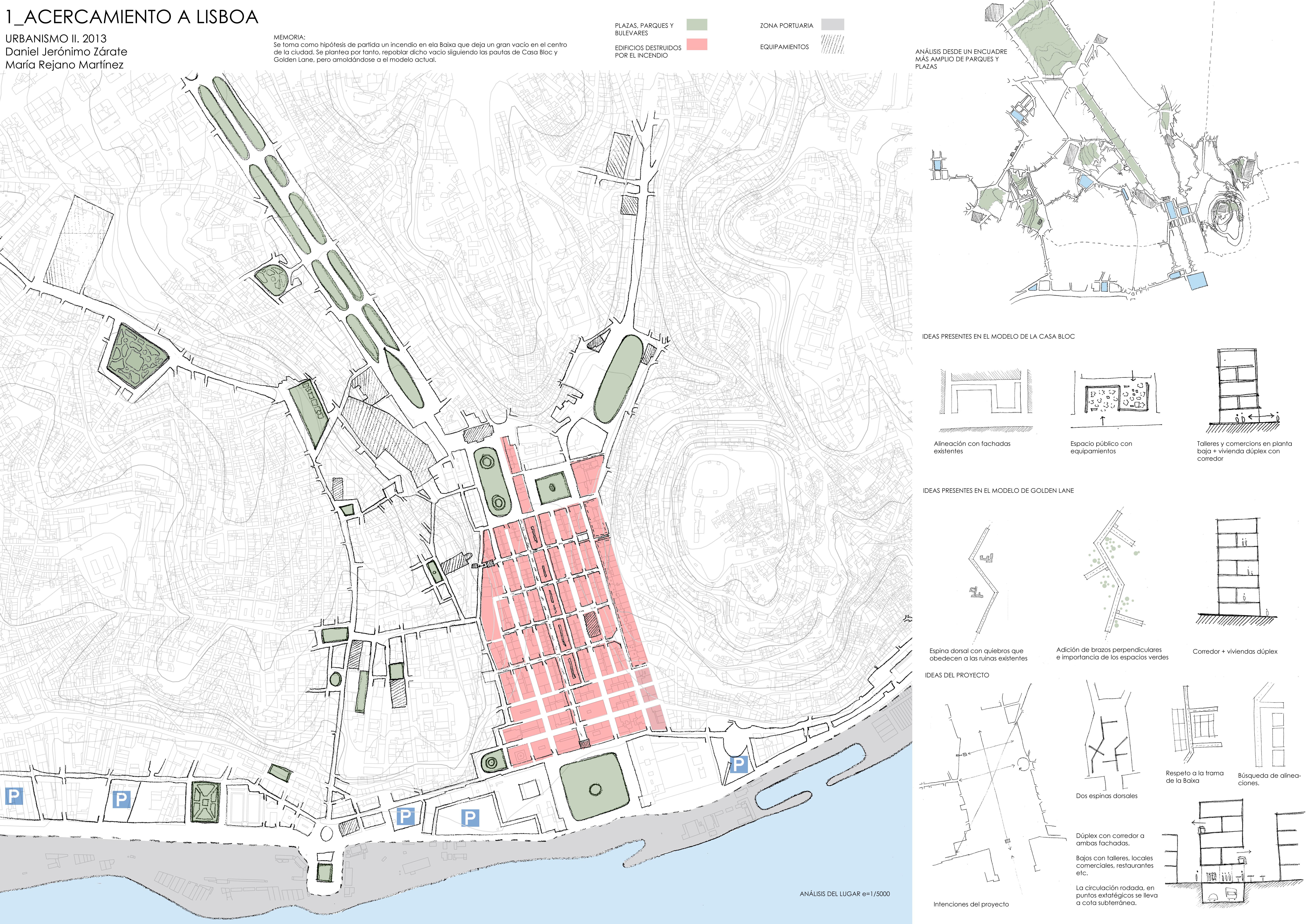 doyoucity - Proyecto final en Lisboa